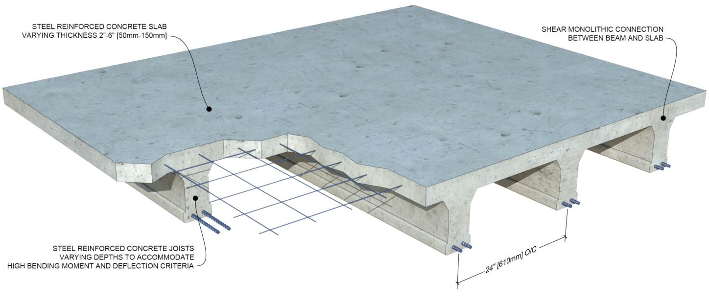 Insul deck insulated concrete forms for floors roofs for Concrete slab plans